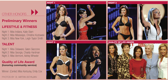 Miss America 2009 Honors and Awards