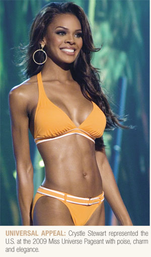 Miss USA 2008 swimsuit